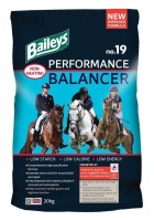 Bailey's No 19 Performance Balancer 20kg